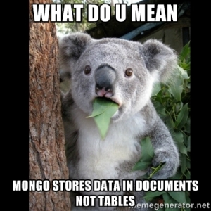 MongoMeme